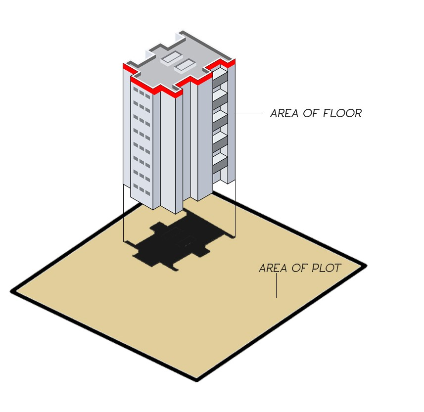 Understanding Floor Area Ratio- FAR